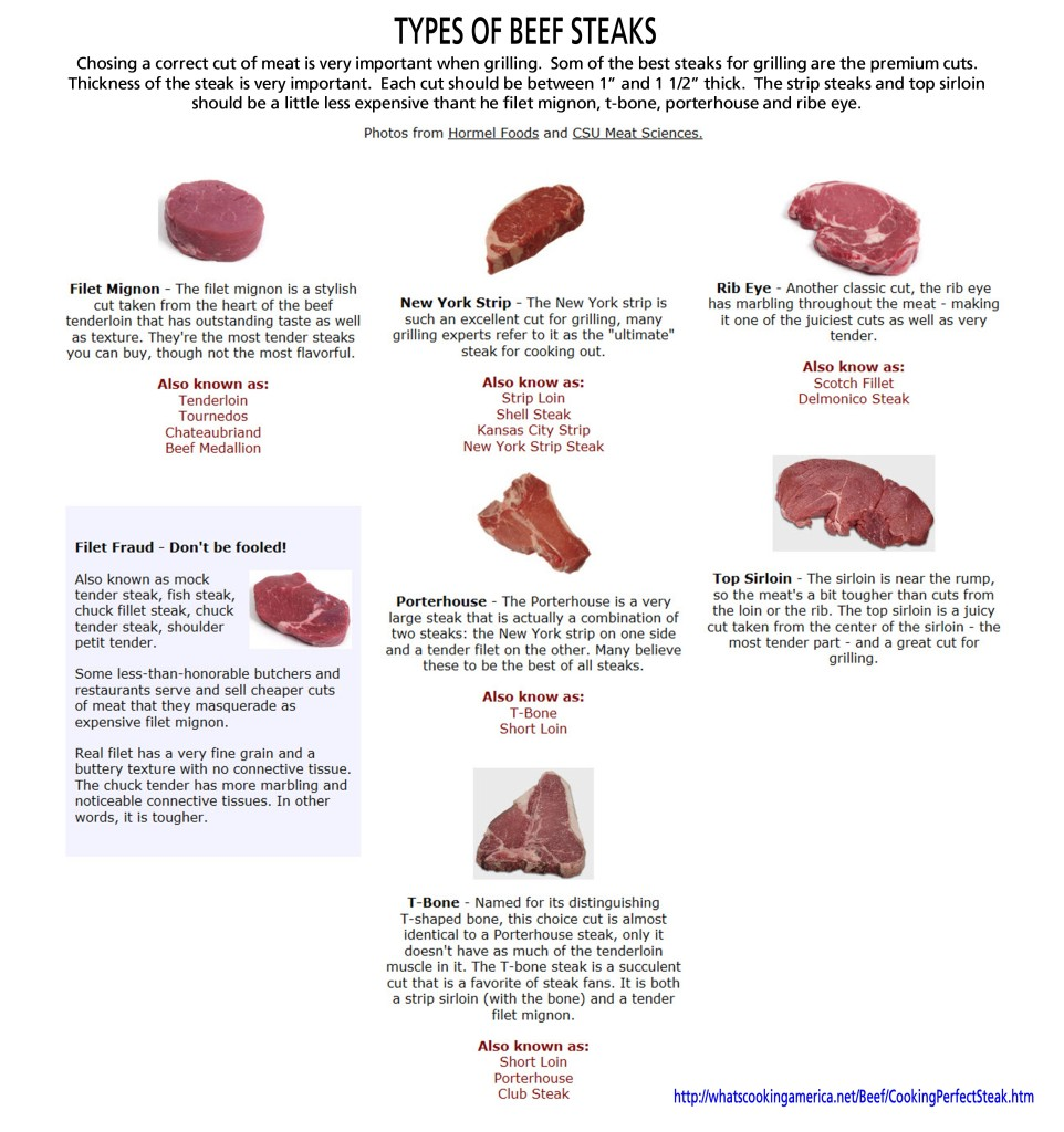 how to order beef tenderloin from butcher
